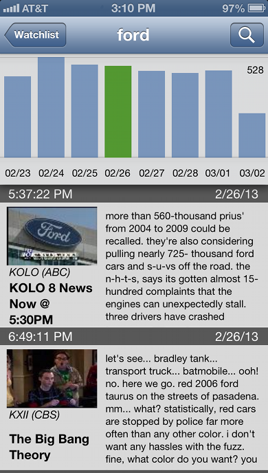 TVEyes iPhone® TV and radio monitoring app search term watch list display